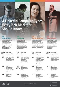 4 LinkedIn Campaign Types Every B2B Marketer Should Know [INFOGRAPHIC] - @socialmedia2day