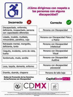 discapacidademotora.com: LINGUAXE RESPECTUOSO COÁS PERSOAS CON ALGUNHA DISC...