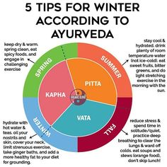"""@organic_olivia ・・・According to Ayurveda (and Traditional Chinese Medicine!☝🏽), our bodies work in synergy with our external environment. We follow the same laws that nature follows! As the seasons change, our needs do too.🍂 To stay in balance, we can adjust our habits & diets.❄️ Because winter brings us increased """"Vata"""" (air energy), we have to make up for the stress this dry, cold wind can impose on our immune systems. Here are 5 tips for protecting your body against the weather…"""