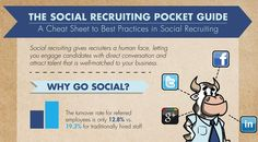 Social recruiting gives recruiters a human face, letting you engage candidates with direct conversation and attract talent that is well-matched Career Advice, Infographic, How To Get, Social Media, Let It Be, Pocket, Face, Conversation, Career Counseling