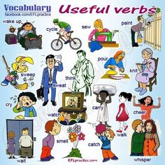 Forum | ________ Learn English | Fluent LandCommon Useful Verbs in English | Fluent Land