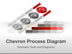 Chevron Process Diagram: Business Planning Tool.  These 33 editable PowerPoint slides are used by business consultants to show a progression of steps and to highlight the progress in workflow process or to show interconnected activities or processes in a project management presentation. Buy now from 24point0.com School Hacks, School Tips, Project Management, Business Planning, Chevron, Presentation, Diagram, Highlight, Projects