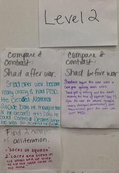 Critical essay on sula