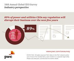 of Power & Utilities CEOs say regulation will disrupt their business over the next five years The Next, Perspective, Sayings, Business, Lyrics, Perspective Photography, Store, Business Illustration, Point Of View