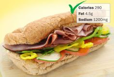 Subway Best Bet black forest ham Sandwich or roast chicken, roast beef, club, turkey breast, veggie delight or sweet onion chicken teriyaki and top with lots of veggies Easy Healthy Recipes, Healthy Dinner Recipes, Healthy Snacks, Easy Meals, Healthy Eating, Healthy Habits, Sweet Onion Chicken Teriyaki, Roast Chicken, Roast Beef