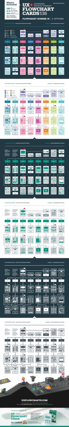 UX Flowchart Cards | Sketch Version by UX Flowcharts on @creativemarket