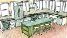 Good info for the kitchen island http://www.finehomebuilding.com/2016/10/25/multipurpose-kitchen-islands