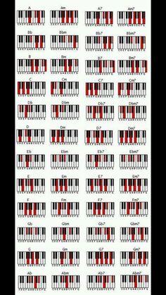 Piano chords!