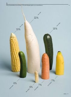 This is a great graphic to use for my infographic project. I could trace over these veggies in illustrator to make them my own. #infographics