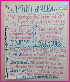 Teaching With a Mountain View: Teaching Point of ViewYou can find Point of view and more on our website.Teaching With a Mountain View: Teaching Point of View Reading Activities, Reading Skills, Teaching Reading, Reading Strategies, Reading Tips, Reading Lessons, Reading Notes, Close Reading, Reading Resources