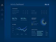 Activity Dashboard - Dark