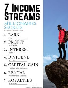 Do you know millionaires have more than 1 income streams? Here are the 7 income streams of millionaires. Learn just 3 and you can be rich too. Financial Quotes, Financial Tips, Wealth Management, Money Management, Income Streams, Multiple Streams Of Income, How To Get Money, Earn Money, Investing Money