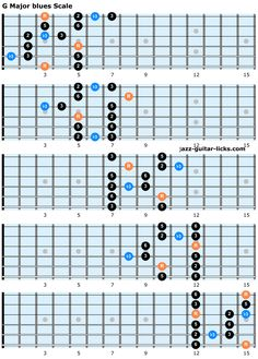 This lesson with theory and diagrams explains how the major blues scale is built and how to play it on guitar. Guitar Scales Charts, Guitar Chords And Scales, Guitar Chord Chart, Music Theory Guitar, Guitar Songs, Jazz Guitar Lessons, Art Lessons, Pentatonic Scale Guitar, Guitar Chord Progressions