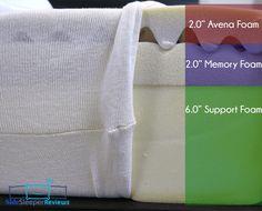 Leesa mattress layers (top to bottom): of Avena foam, of memory foam, of high density support foam Casper Bed, Casper Mattress, Best Mattress, Purple Mattress Reviews, Mattress Comparison, Side Sleeper Pillow, Box Bed, Best Pillow, Memory Foam