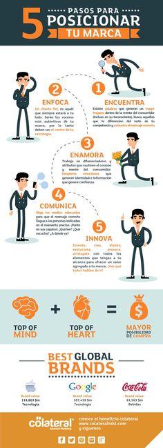Curso de Community Manager | 5 pasos para posicionar tu marca | http://cursodecommunitymanager.info