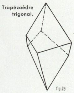 Archive Larousse : Grande Encyclopédie Larousse - cristallographie