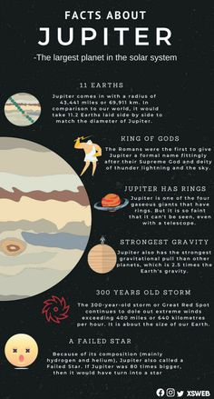 Astronomy Stars, Astronomy Facts, Astronomy Science, Space And Astronomy, Earth And Space Science, Earth From Space, Science And Nature, Jupiter Facts, Facts About Jupiter