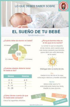 Interesante infografía que recoge toda la información sobre el descanso de los recién nacidos. ¡Mira1