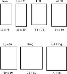 Dimensions Of A Full Size Bed Mattress Sizes Measurements