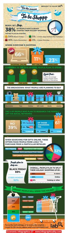 Economic Infographics 27 - http://infographicality.com/economic-infographics-27/
