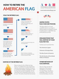 How to retire and properly dispose of your American Flag #usflag #flag #infographic