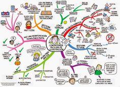 .: Como concentrar-se em uma era de distração digital?