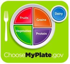 The USDA has replaced the food pyramid with My Plate as a recommendation for a healthy daily diet. Notice that half of all the food you eat every day should be fruits and veggies.