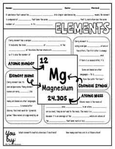 507 Best Atoms Elements And The Periodic Table Images In 2019
