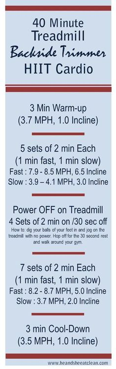 HIIT  Backside Treadmill training.  Looking to tone up your backside? It's all right here! Go hop on the treadmill and take this 40 minute Interval Training workout with you.