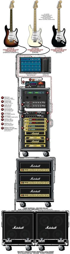 wiring diagram for seymour duncan dimebucker images seymour guitar wiring diagram schematic
