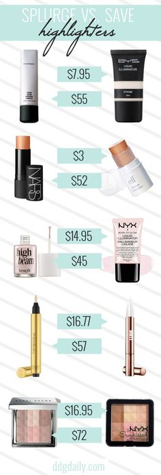 We have you covered for highlighters for any budget on www.ddgdaily.com