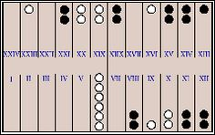 A modern drawing of a tabula board mid-game. Old Board Games, Family Board Games, Teaching Latin, Medieval Games, Vikings Game, Modern Drawing, Image Citation, Go Game, Game Item