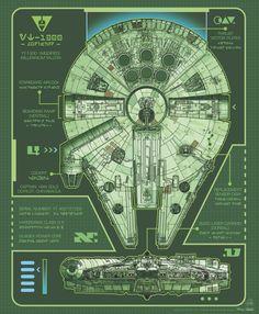 Star Trek, Nave Star Wars, Star Wars Ships, Star Wars Art, Millennium Falcon Blueprint, Millenium Falcon, Constellations, Han Solo And Chewbacca, Star Wars Spaceships
