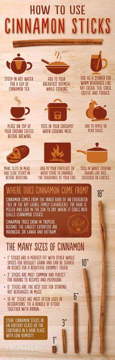 ahealthblog:  The Health Benefits of Cinnamon