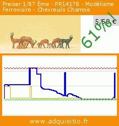 Preiser 1/87 Ème - PR14178 - Modélisme Ferroviaire - Chevreuils Chamois (Jouet). Réduction de 61%! Prix actuel 5,58 €, l'ancien prix était de 14,26 €. https://www.adquisitio.fr/preiser-187-%C3%A8me/pr14178-mod%C3%A9lisme