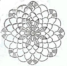 Bildergebnis für mandalas tejidos al crochet patrones Crochet Tablecloth Pattern, Crochet Motif Patterns, Crochet Diagram, Crochet Chart, Thread Crochet, Crochet Scarves, Stitch Patterns, Knit Crochet, Crochet Circles