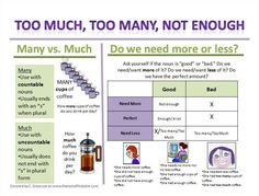 Too Much, Too Many, Not Enough #englishlearning #EnglishGrammar @English4Matura
