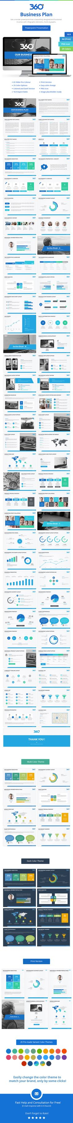 360 Business Plan Powerpoint Template (PowerPoint Templates)