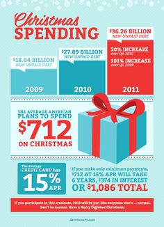 """A """"normal"""" Christmas means $ 36.26 BILLION in new debt for Americans. Don't be normal, be WEIRD!"""