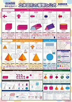 Amazon | 2枚セット LearnEASY 平面図形 & 立体図形バイリンガルポスター 1枚でわかる!算数ポスター | すうじ・図形・計算 | おもちゃ Math, Math Resources, Early Math, Mathematics