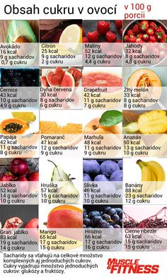 Dieta Detox, Grapefruit, Cantaloupe, Diabetes, Smoothies, Health, Fitness, Food, Organize