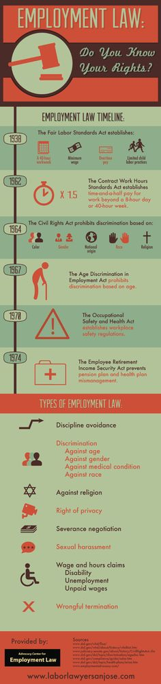 There are federal employment laws which impact your career. When professionals and executives transition IN or OUT of a company, there is a myriad of issues to consider. Employment Law: Do you know your rights?