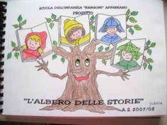 50th, Family Guy, Education, Fictional Characters, Dahlia, Desktop, Alphabet, Winter Time, Teachers