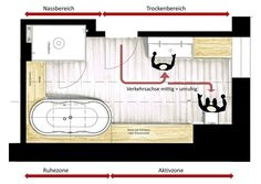 Aus planerischer Sicht fallen Dachbäder eigentlich wohl eher unter die Kategorie Albtraum. Mit viel Engagement und Kreativität lassen sich jedoch wahre Wohlfühloasen mit besonderem Charme zaubern....