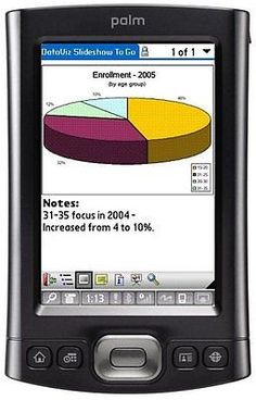 PDAs: Palm Tx Handheld -> BUY IT NOW ONLY: $324.35 on eBay!