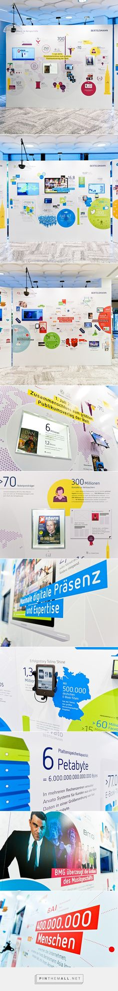 Bertelsmann Annual Report 2013 Infographics on Behance... - a grouped images picture - Pin Them All