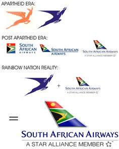 South African Airways (SAA) old logo used to have a flying springbok. Only recently realized that they reintegrated it into their new logo. South African Air Force, Life Falling Apart, Airline Logo, Air Photo, Old Logo, Historical Maps, African History, Apartheid, Luggage Labels