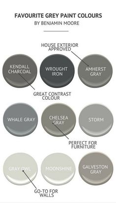 Interior Designer Approved Gray Paint Colors by Benjamin Moore Chelsea gray for the island Grey Paint Colors, Exterior Paint Colors, Exterior House Colors, Paint Colors For Home, Gray Exterior, Dark Gray Paint, Wall Exterior, Dark Grey, Modern Exterior