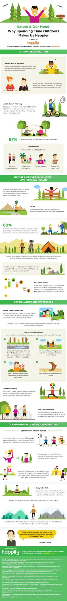 Want to Be Happier? Get Outside (Infographic) - mindbodygreen.com