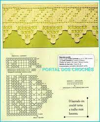Resultado de imagem para barrados de croche com graficos